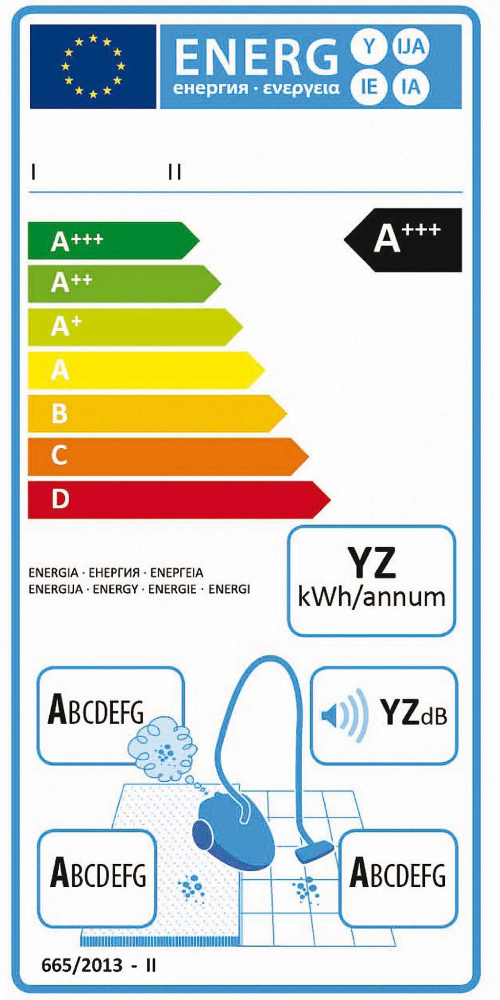 EU-direktiivi numero 665 toi imureille samantyyppisen energiamerkinnän kuin kylmälaitteilla ja pesukoneilla on. Energialuokan lisäksi merkintä kertoo muun muassa laitteen puhdistuskykyluokan, joka perustuu DPU- eli pölynnostolukuun.  Kuva: Motiva Oy